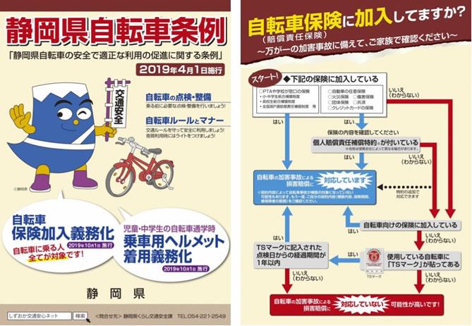自転車 保険